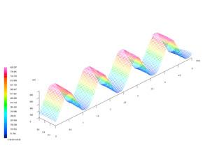 ネジ山:X:5mm,Y:0.6mm,Z:0.8mm