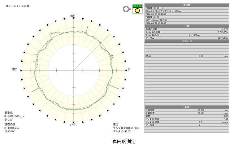 sinen-3